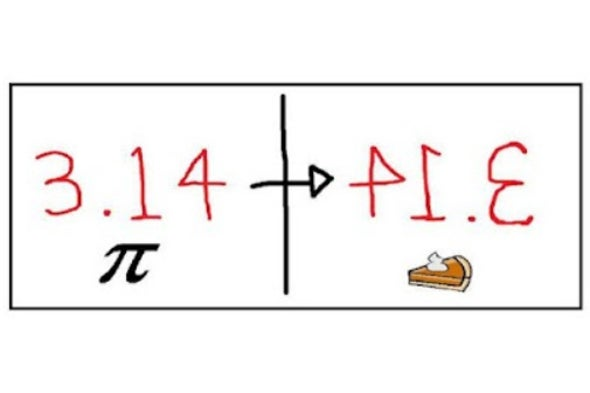 Learning Science Can Be as Easy as Pie