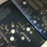 The Evolution of a <i>Scientific American</i> Graphic: Cosmic Hunt