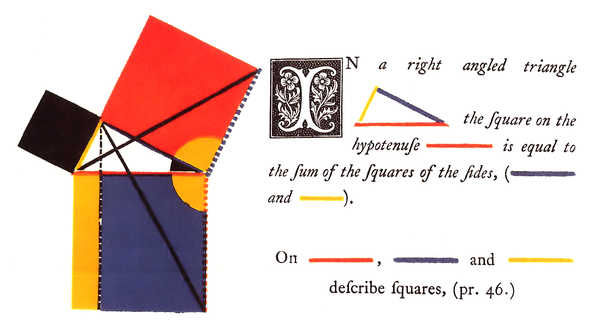 Five Reasons to Love the Pythagorean Theorem
