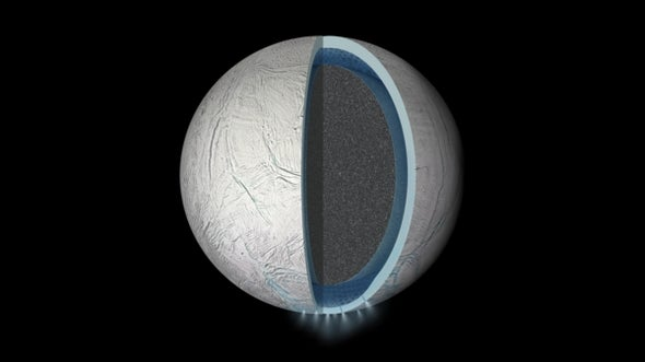Cassini Confirms a Global Ocean on Saturn's Moon Enceladus