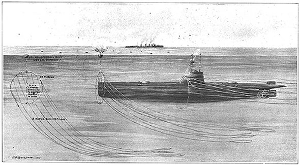 Desperately Seeking Anti-Submarine Weapons, 1915