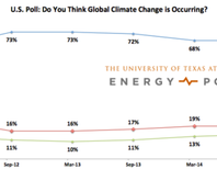 """""""Climate Change"""" or """"Global Warming""""? Two New Polls Suggest Language Matters"""
