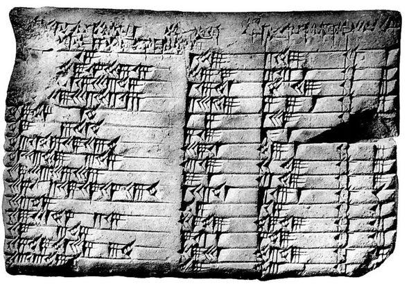 Don't Fall for Babylonian Trigonometry Hype