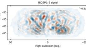 La pista de las ondas gravitacionales primordiales se desvanece