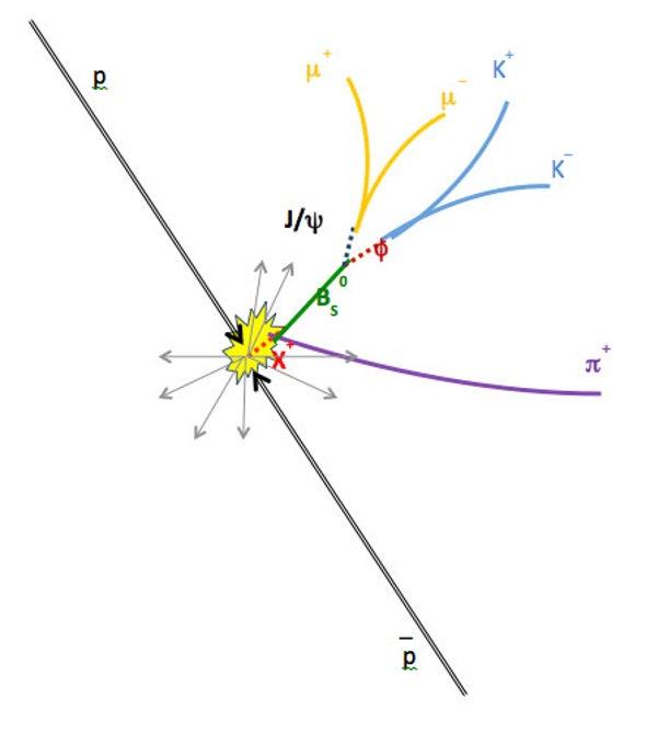 """Físicos hallan pistas de una posible nueva partícula """"tetraquark"""""""