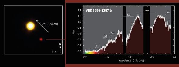 Científicos captan imagen de planeta gigante a 40 años luz de distancia