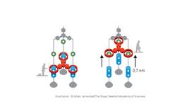 Creadores de máquinas moleculares ganan el Premio Nobel de Química 2016