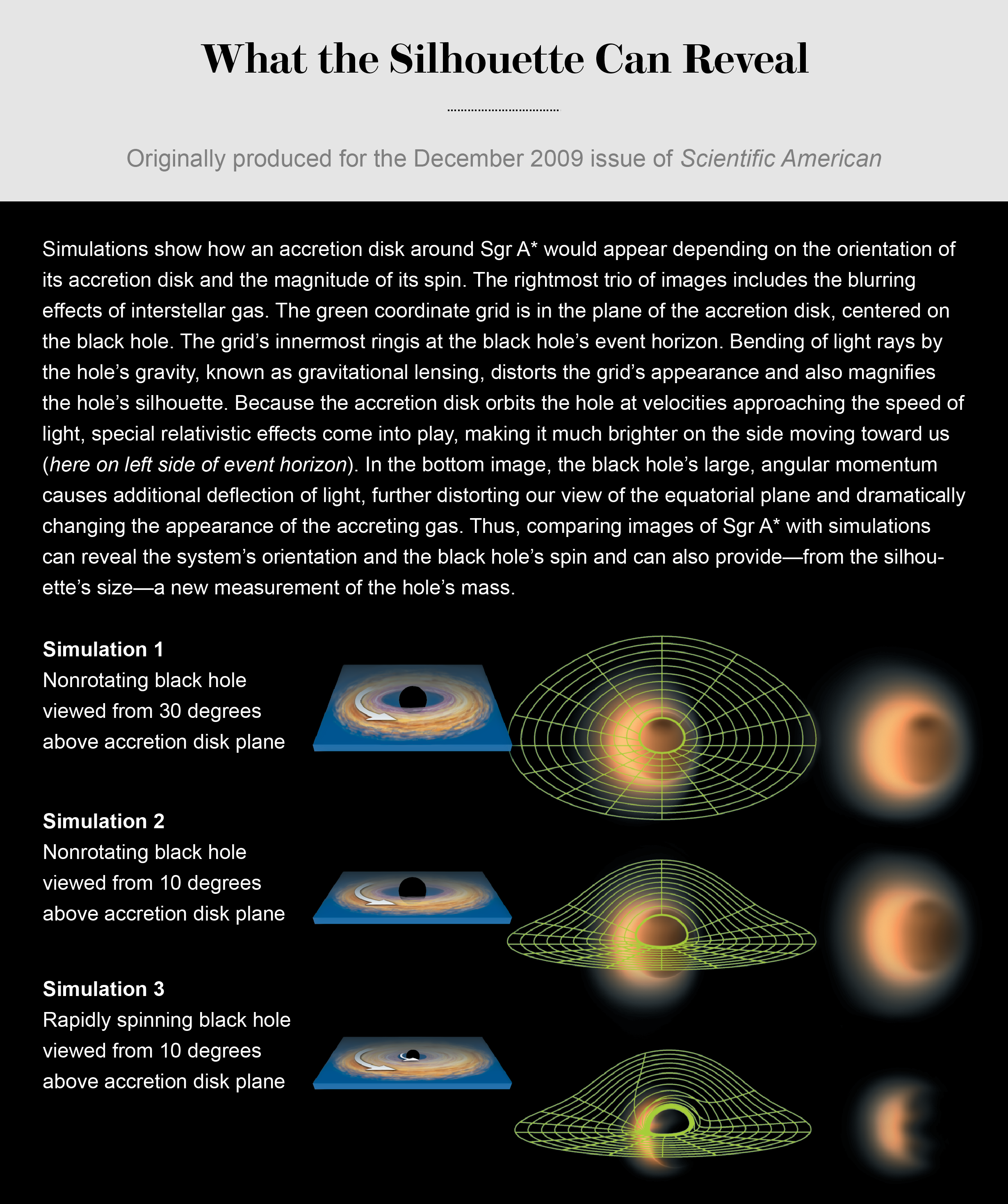 what a black hole really is essay A black hole is called a super massive black hole when a normal galactic nuclei black hole has a mass range between 01 million to 10 million solar masses (cardiff university 2014) it is believed that one solar mass is equal the mass of the sun, so that would make a super-massive black hole very large compared to the sun.
