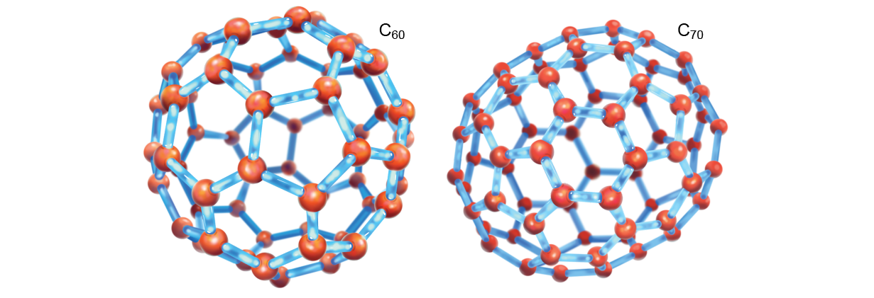 Stick-and-ball models of C60 and C70 buckyballs