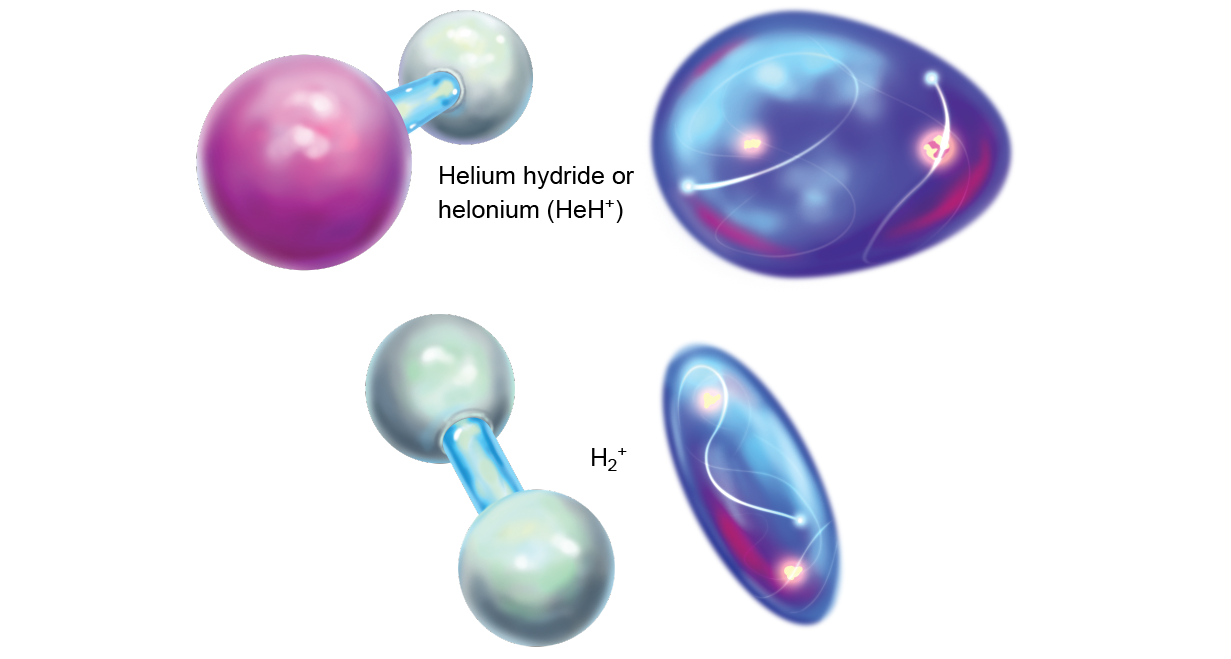 Stick-and-ball and orbital models of helium hydride, or helonium (HeH+), and H2+