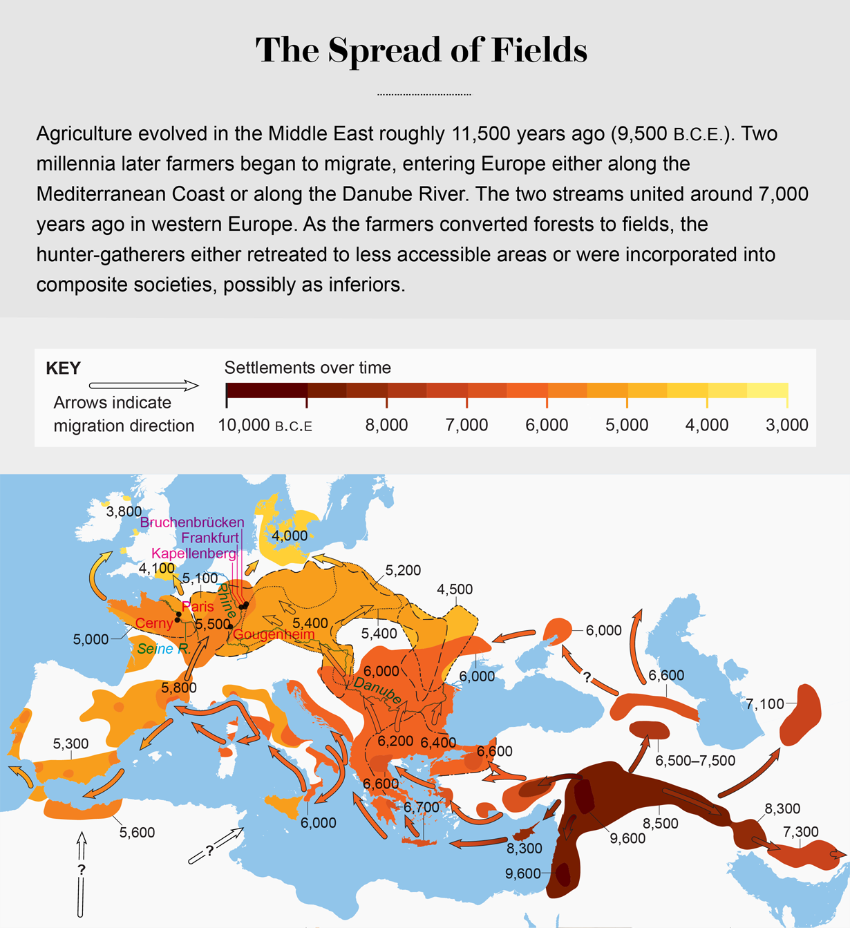 Map shows early farmers migration routes from the Middle East through Europe