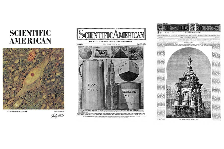Scientific American covers from the years 1871, 1921 and 1971, respectively.