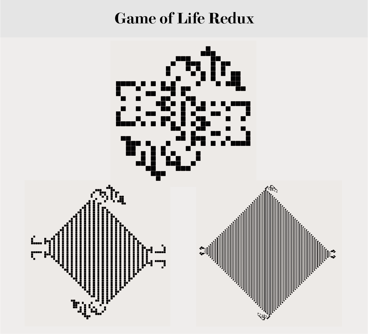 Graphic showing patterns that cover the grid of stable live cell populations.