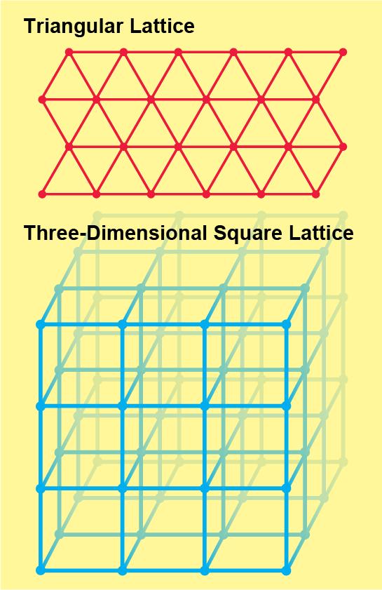 Static triangular lattice and a three-dimensional square lattice.