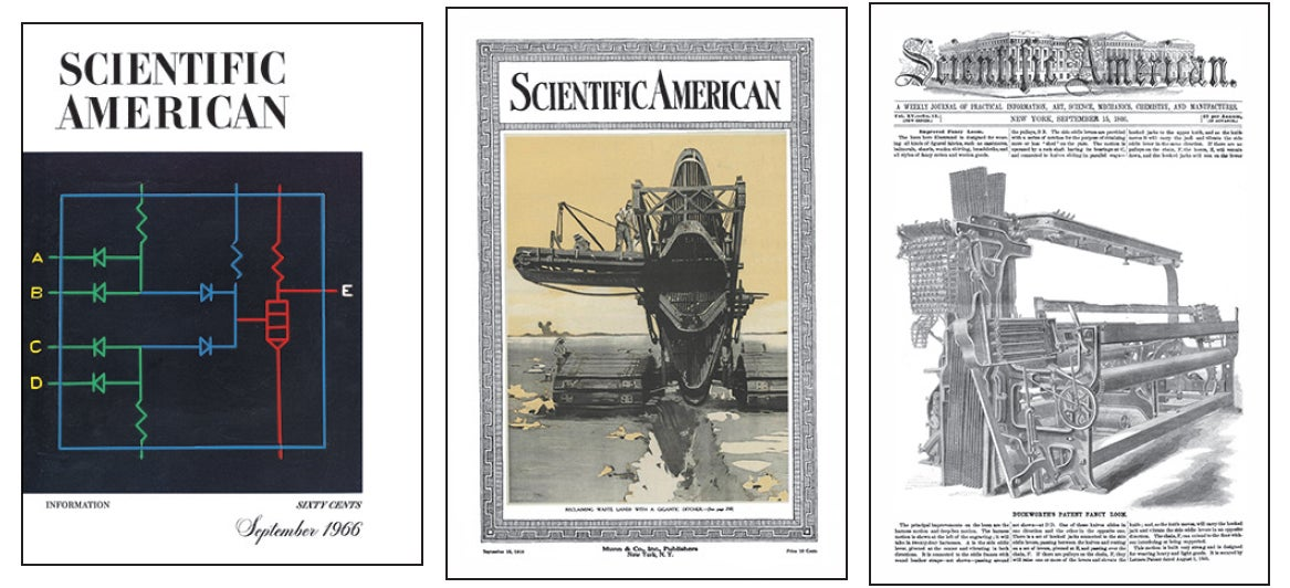 To explore how scientific american looked at the future in past years