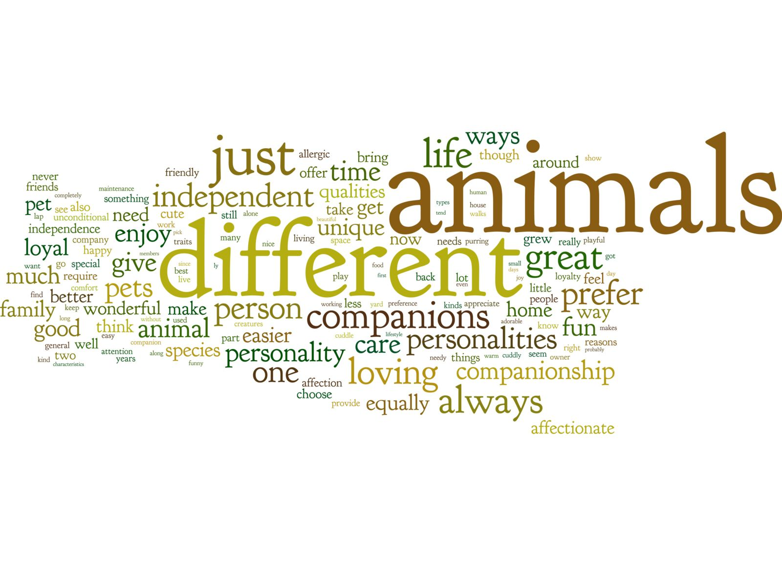 Words To Describe Cats And Dogs