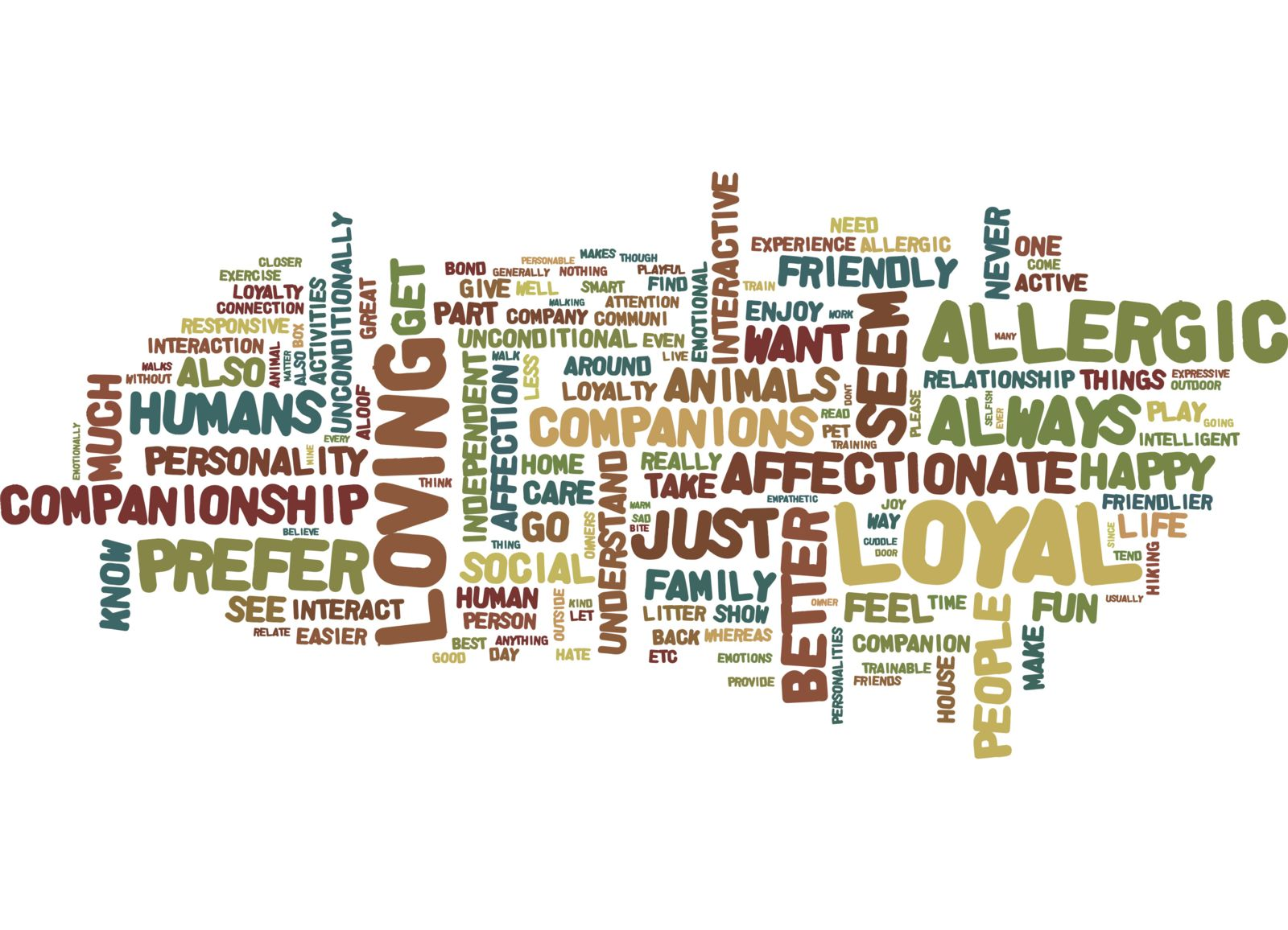 dog and cat people reveal why they love their animals scientific word cloud generated from the responses by 817 self described dog people click to enlarge