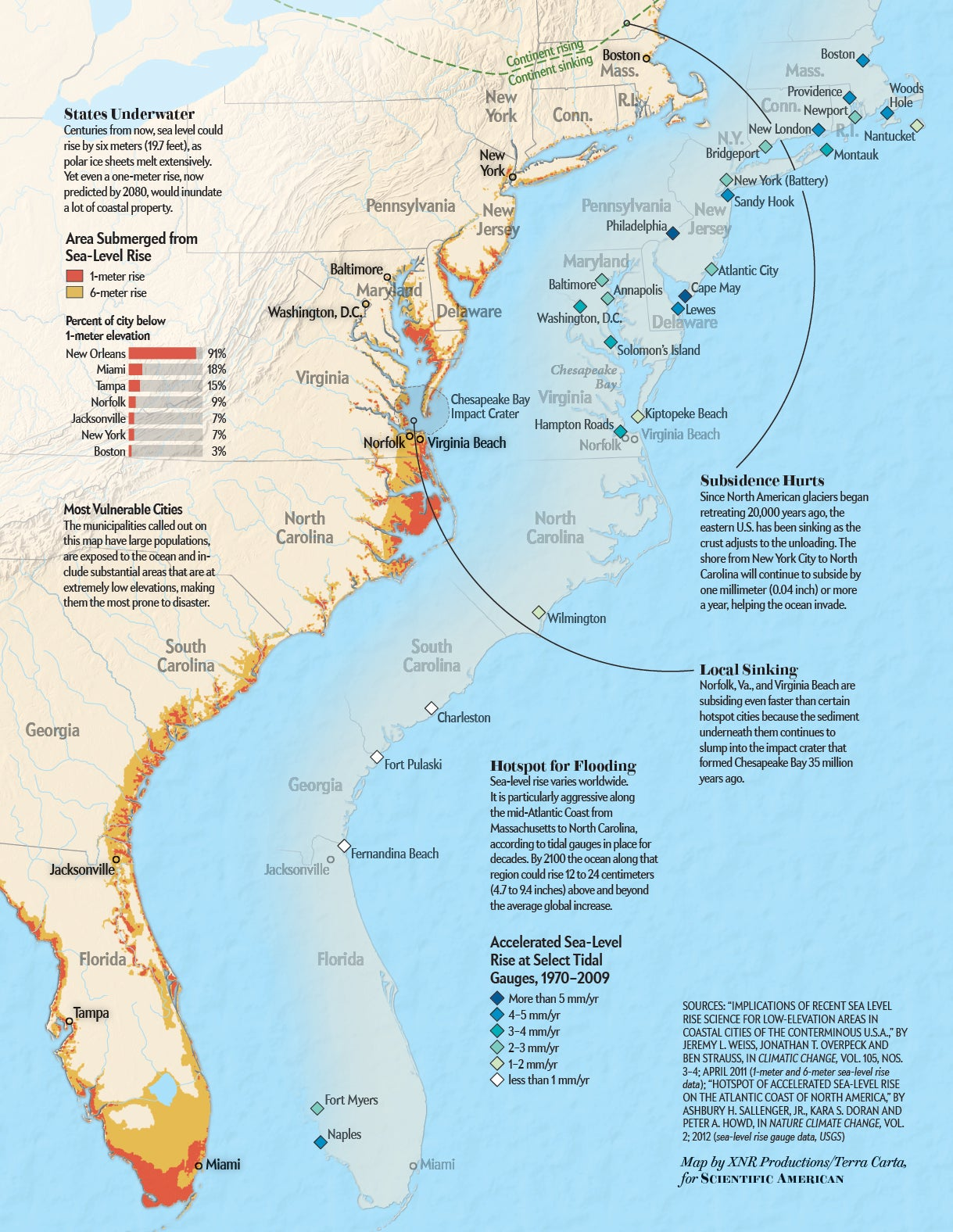 The East Coast Is Extremely Vulnerable to Hurricane Flooding ...