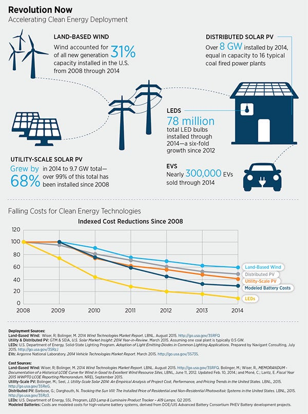 clean-energy-now-graphic