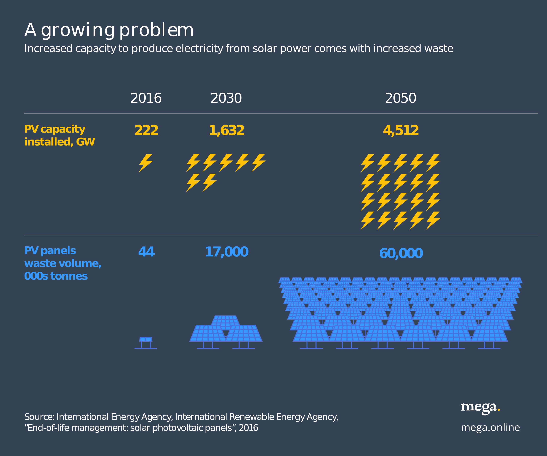 Breathing new life into renewable energy