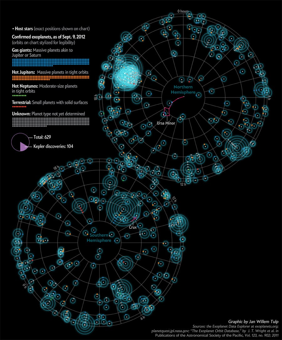 exoplanet map-#9