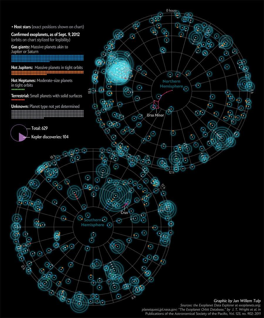 exoplanet map - photo #8
