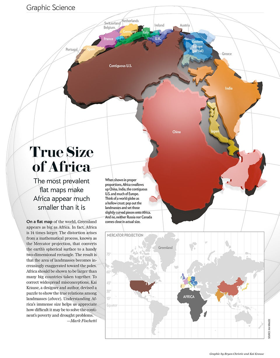 Africa Dwarfs China, Europe and the U.S. - Scientific American