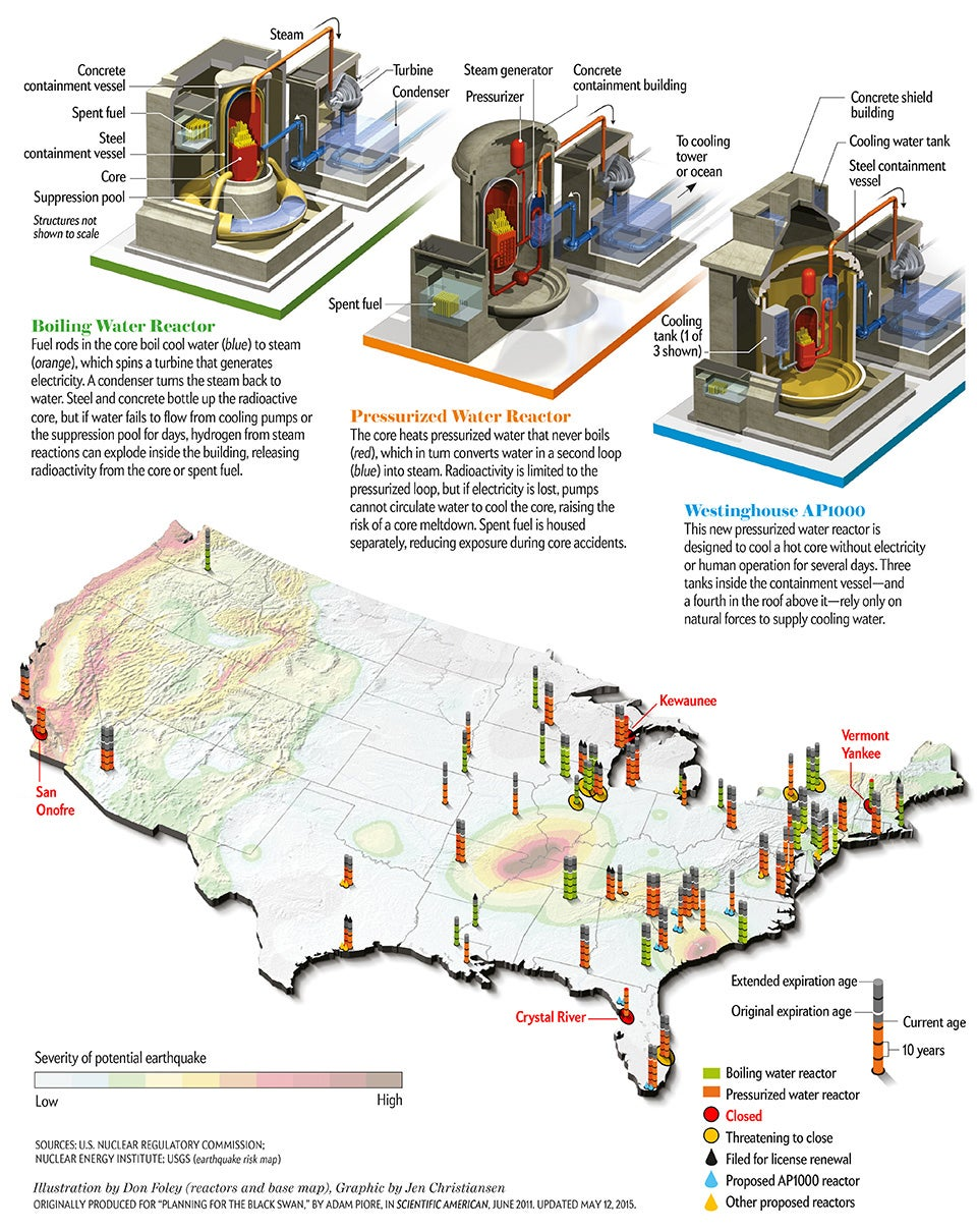nuclear power infograph