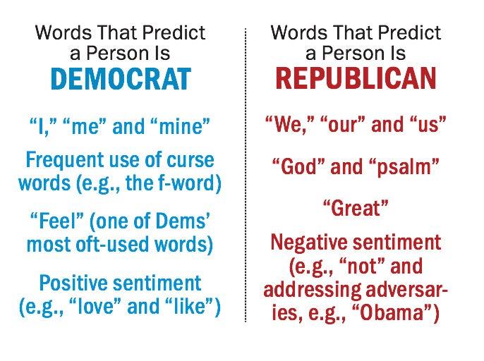 liberal republican views