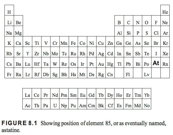 A tale of 7 elements element 85 astatine excerpt for Table of elements 85