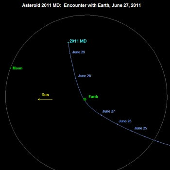 near-earth asteroid 2011 MD