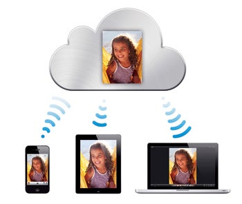 Apple, icloud,security,network