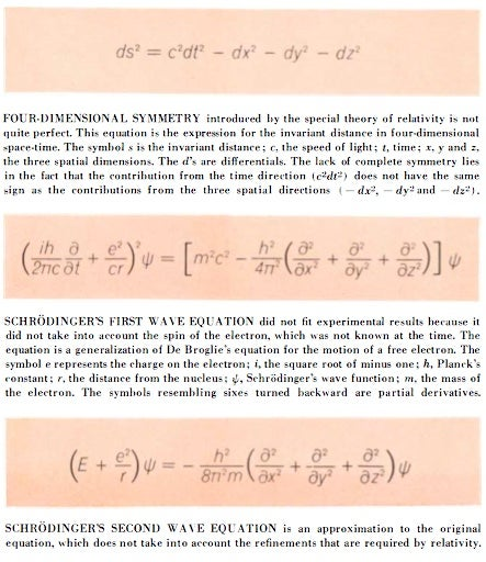 four-dimensional symmetry equation and Schrodinger's equations