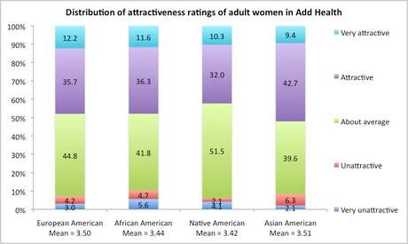 KaufmanAnalysis Women «Free aunt sex movies»