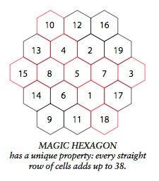 Resultado de imagen para martin gardner mathematical games