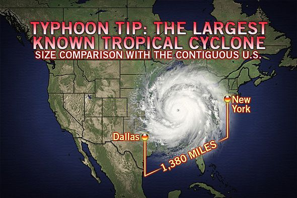 Typhoon Tip, strongest Typhoon ever