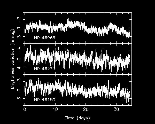 Light curves from the CoRoT satellite show seismic flickers in massive stars