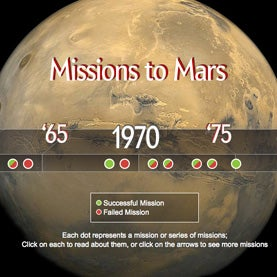 mars rover timeline - photo #12