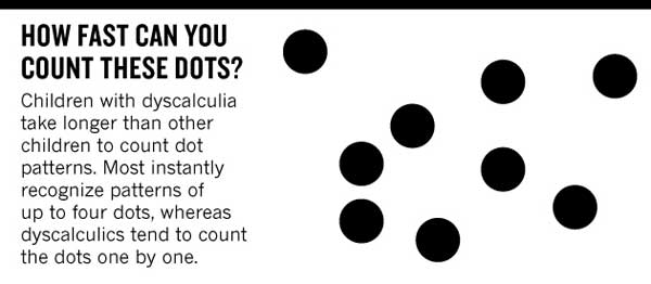 How Fast Can You Count These Dots?