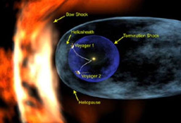 Voyager Spacecraft Approaches Edge of Solar System