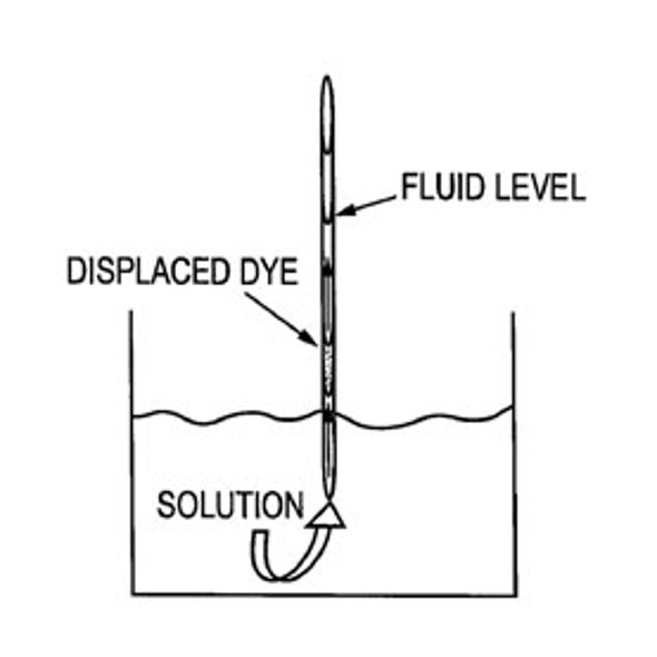 Patent Watch: Molecularly Imprinted Polymer Sensor Device