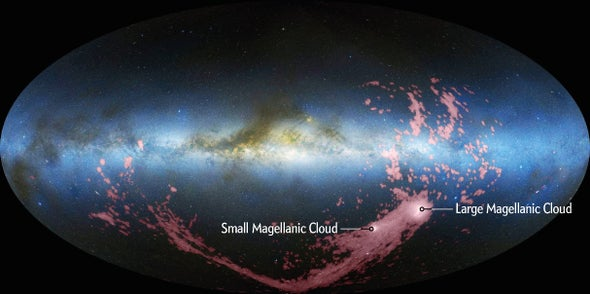 The Milky Way's Missing Mass: Partially Found