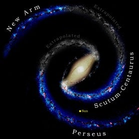 New spiral arm segment of the Milky Way