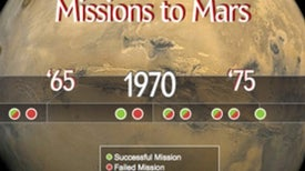 Timeline of Mars Exploration, from 1960 to 2011 [Interactive]