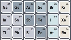 The Elements Revealed: An Interactive Periodic Table