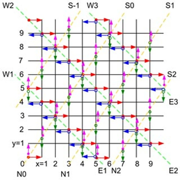 May 2008 Puzzle Solution