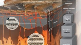 Clusters of Epic Volcanic Explosions Drove Earth's Mass Extinctions