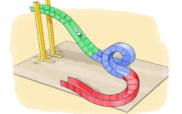 Paper Roller Coasters Scientific American