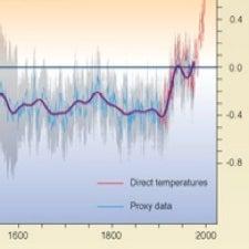 Climategate Scientist Cleared in Inquiry, Again