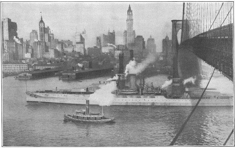 Technology of Naval Warfare, 1916 [Slide Show]